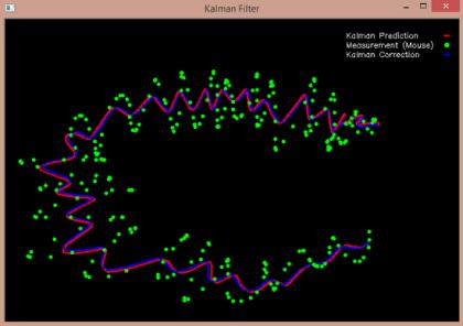 OpenCV 칼만필터 C++ 마우스 트래킹 (소스코드) Kalman Filter