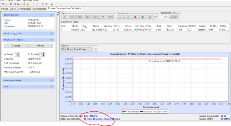 STM32(CubeMx) HAL 라이브러리를 사용해 보자(Standby mode진입