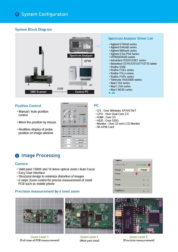 EMC Scanner RCE Series : 노이즈스캐너 : 네이버 블로그