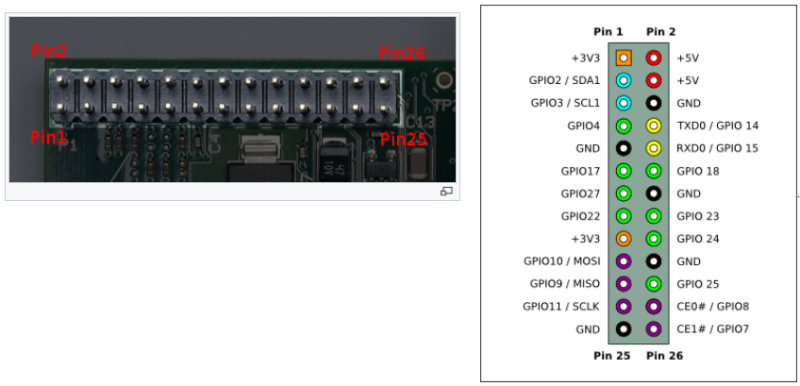 Pixhawk + Raspberry Pi MAVLink통신 : 네이버 블로그